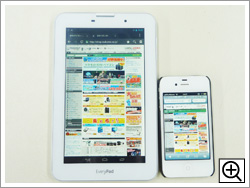 iPhone4Sと比較