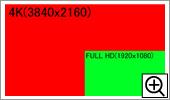 フルHDと4K解像度比較図2