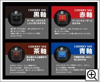 CherryMXスイッチ