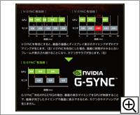 V-SYNCとG-SYNCの違い