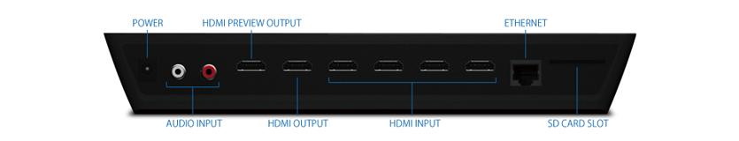 映像4系統、音声5系統を自在にコントロール