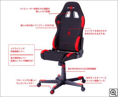 DXJシリーズ各部詳細