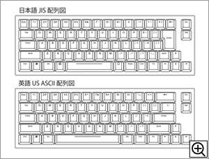 日本語配列モデルと英語配列モデルを用意